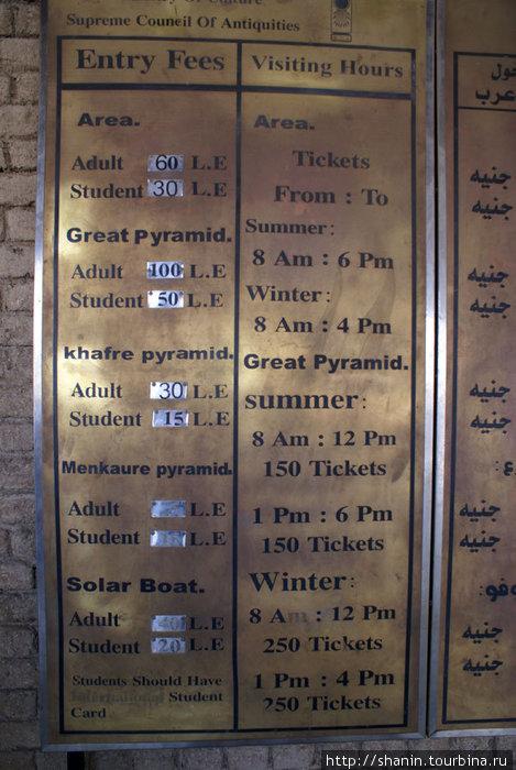 Расценки на посещение пирамид в Гизе