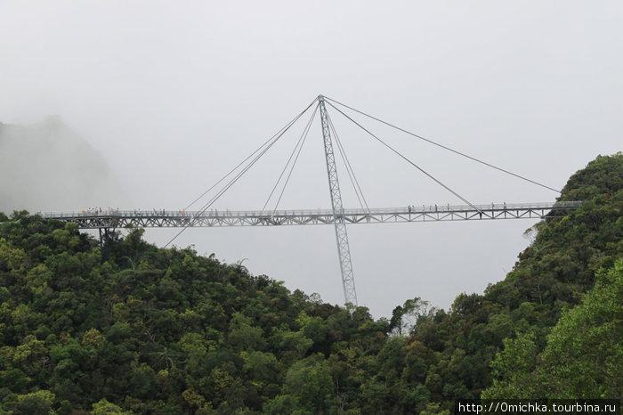 Мост в облаках (канатная дорога Лангкави)