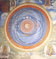 Структура мироздания