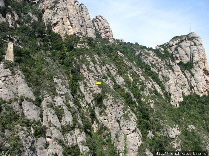 Вот та точка желтенькая и есть канатная дорога УХ, как страшно