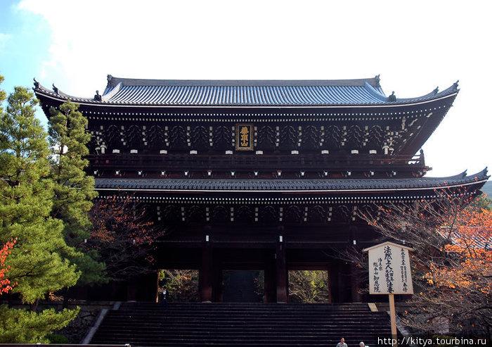 Главные ворота храма