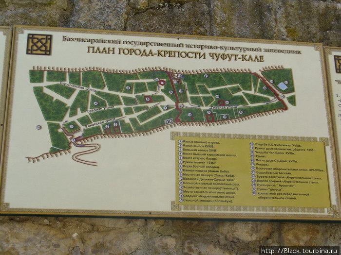 План города-крепости Чуфут-Кале
