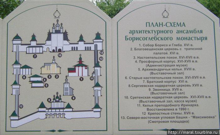 В течение пятнадцати лет монастырская братия сосуществует с музеем. С 1970 года в монастыре располагается филиал Ростовского государственного музея