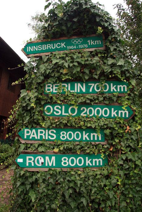 указатели в Инсбруке