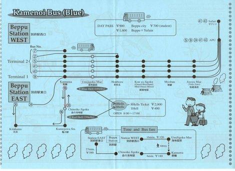 Схема автобусов в Беппу