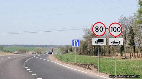 Ограничения скорости